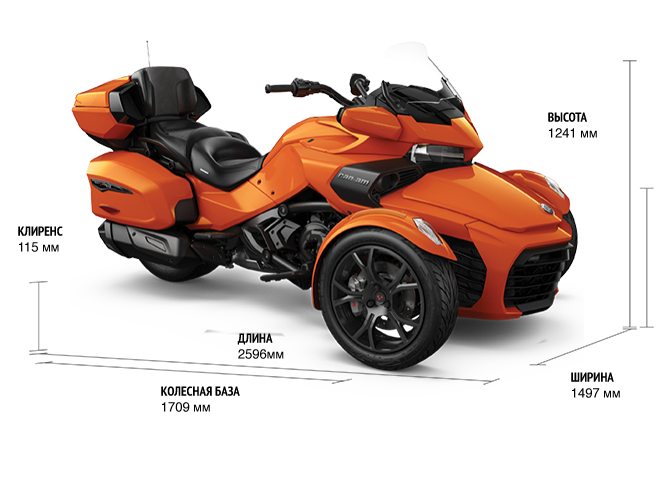 BRP Spyder F3 LIMITED (2020)